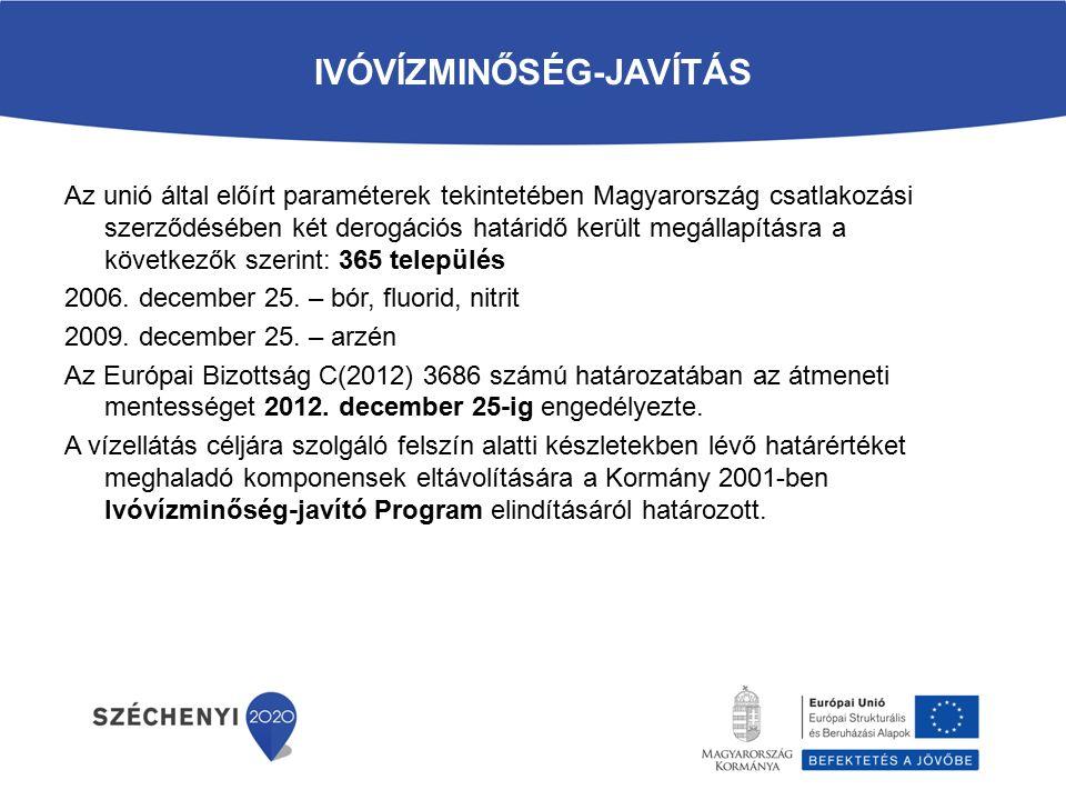 Az unió által előírt paraméterek tekintetében Magyarország csatlakozási szerződésében két derogációs határidő került megállapításra a következők szerint: 365 település 2006.