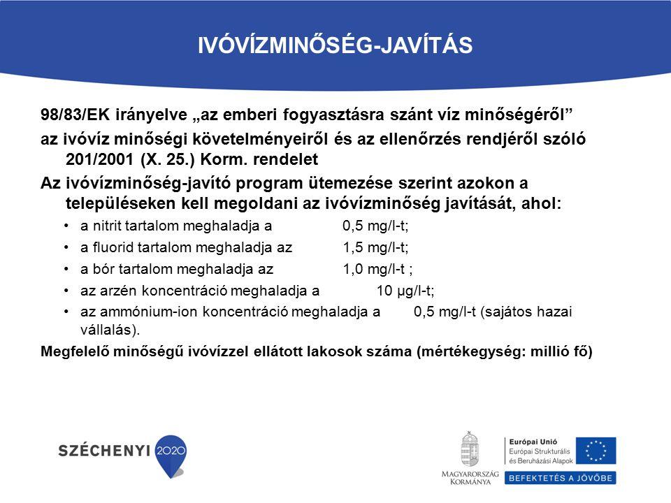 """98/83/EK irányelve """"az emberi fogyasztásra szánt víz minőségéről"""" az ivóvíz minőségi követelményeiről és az ellenőrzés rendjéről szóló 201/2001 (X. 25"""