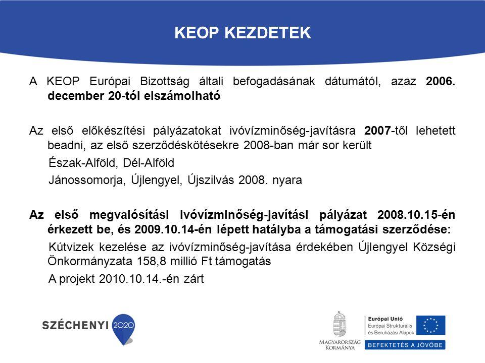 KEOP KEZDETEK A KEOP Európai Bizottság általi befogadásának dátumától, azaz 2006. december 20-tól elszámolható Az első előkészítési pályázatokat ivóví