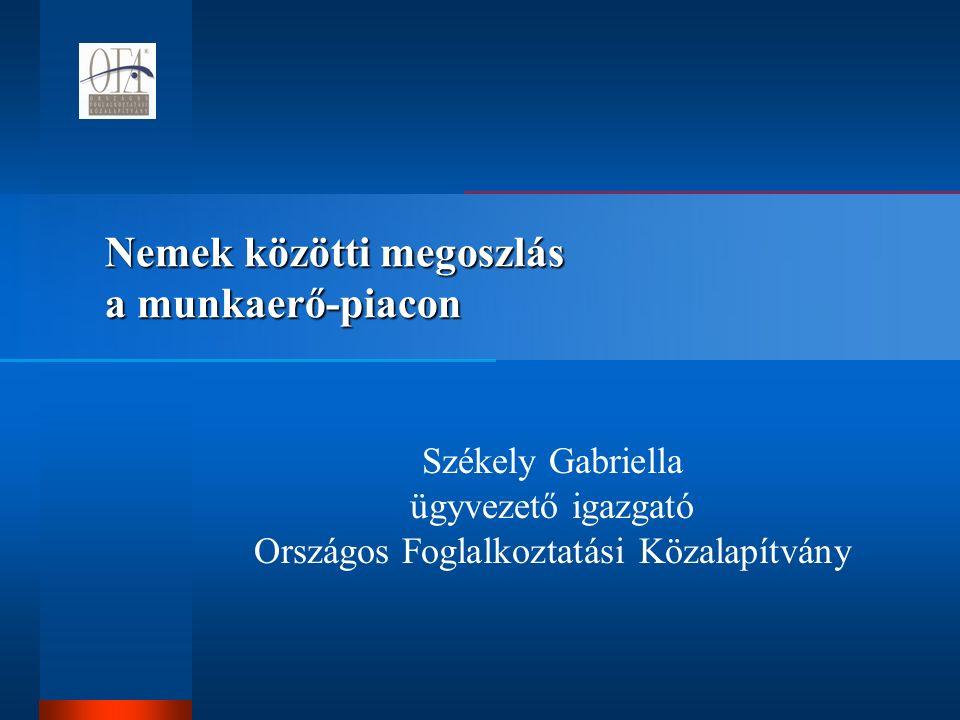 Nemek közötti megoszlás a munkaerő-piacon Székely Gabriella ügyvezető igazgató Országos Foglalkoztatási Közalapítvány