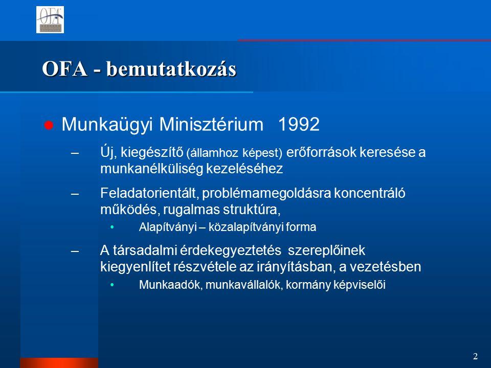 2 OFA - bemutatkozás Munkaügyi Minisztérium 1992 –Új, kiegészítő (államhoz képest) erőforrások keresése a munkanélküliség kezeléséhez –Feladatorientált, problémamegoldásra koncentráló működés, rugalmas struktúra, Alapítványi – közalapítványi forma –A társadalmi érdekegyeztetés szereplőinek kiegyenlítet részvétele az irányításban, a vezetésben Munkaadók, munkavállalók, kormány képviselői