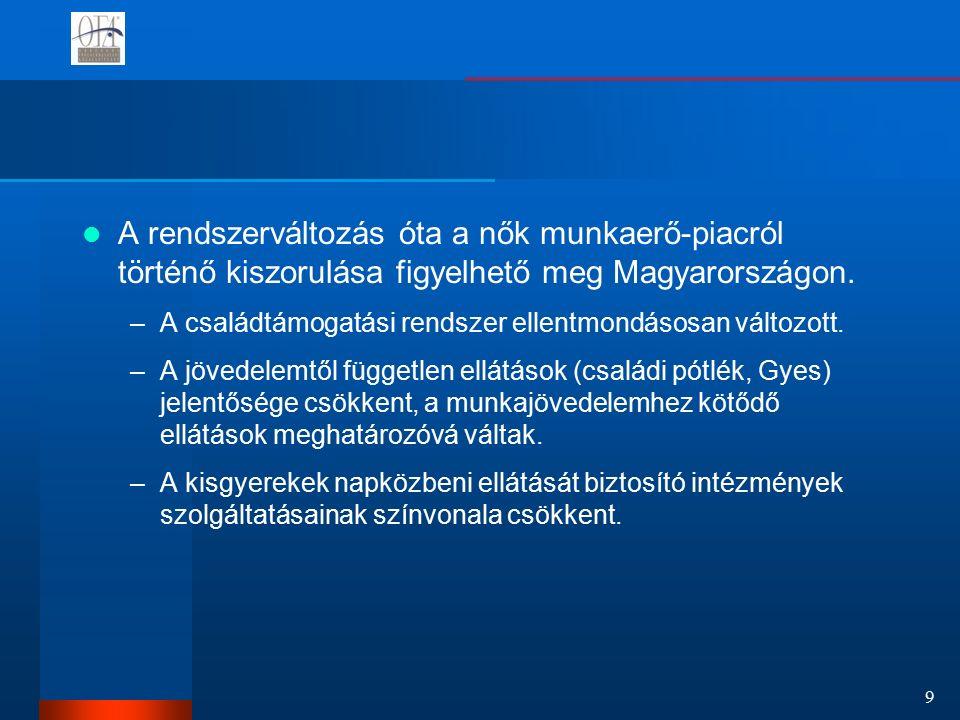 9 A rendszerváltozás óta a nők munkaerő-piacról történő kiszorulása figyelhető meg Magyarországon.