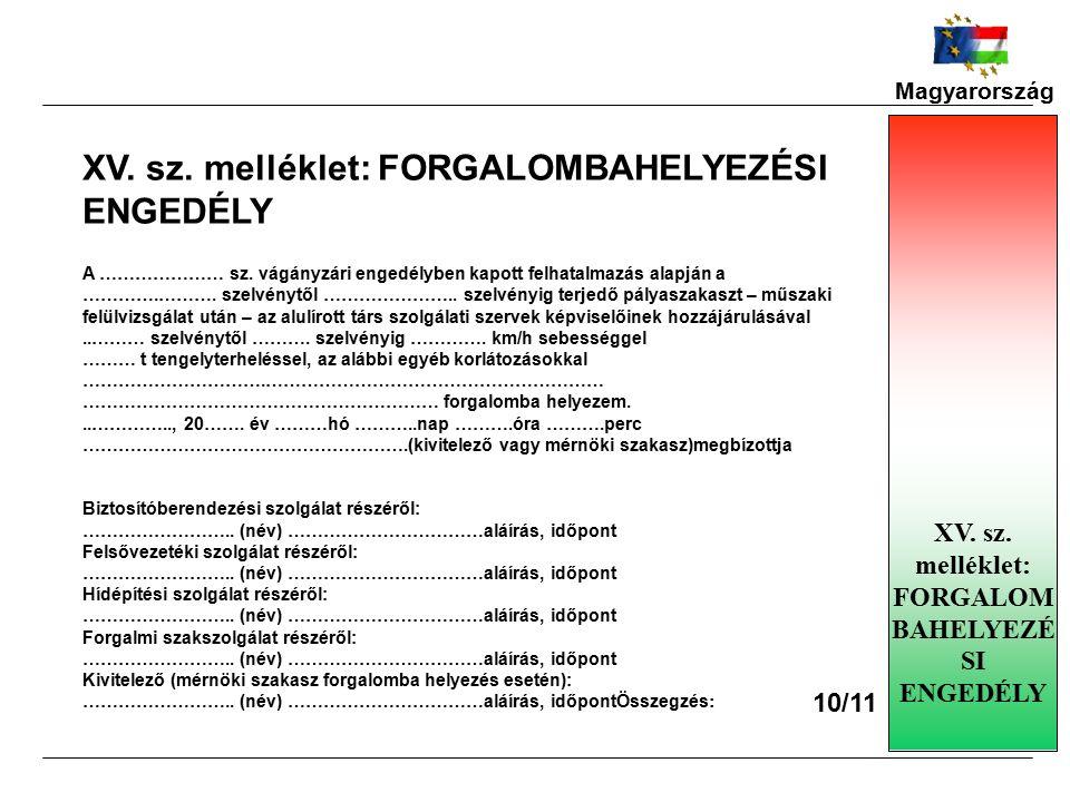 Magyarország XV.sz. melléklet: FORGALOMBAHELYEZÉSI ENGEDÉLY A ………………… sz.