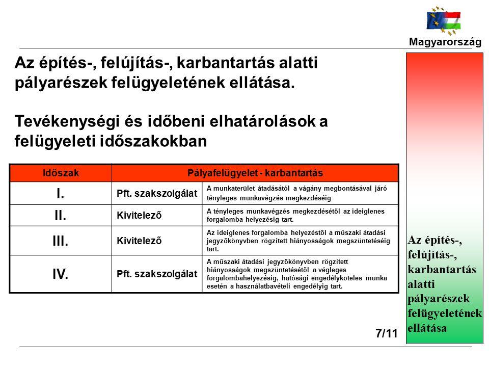Magyarország Az építés-, felújítás-, karbantartás alatti pályarészek felügyeletének ellátása Az építés-, felújítás-, karbantartás alatti pályarészek felügyeletének ellátása.