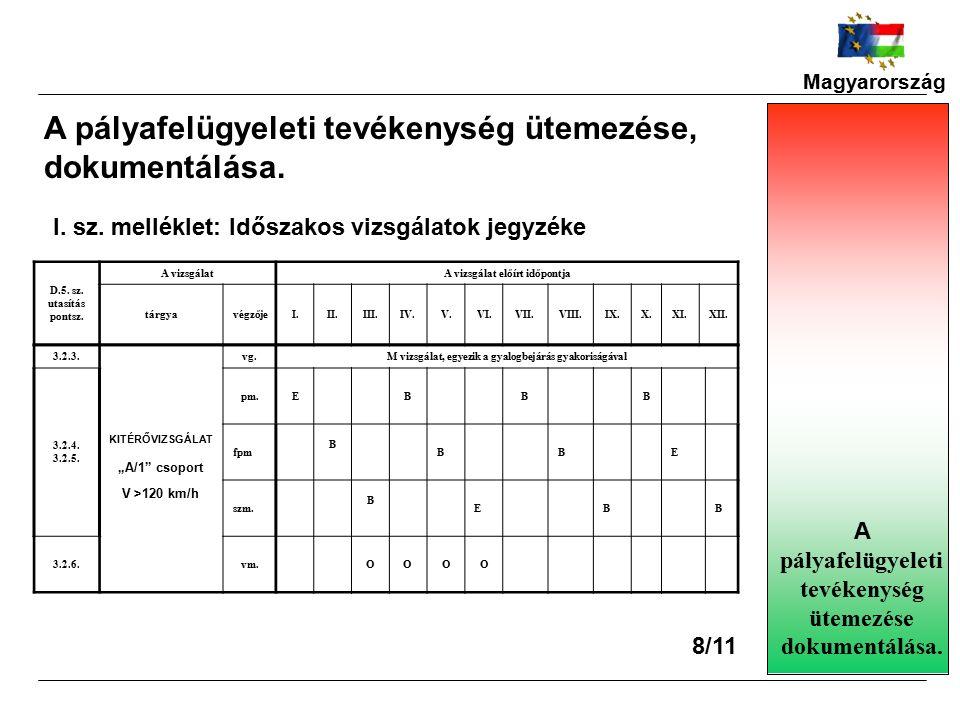 Magyarország A pályafelügyeleti tevékenység ütemezése dokumentálása.