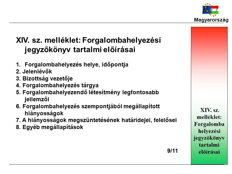 Magyarország XIV.sz.