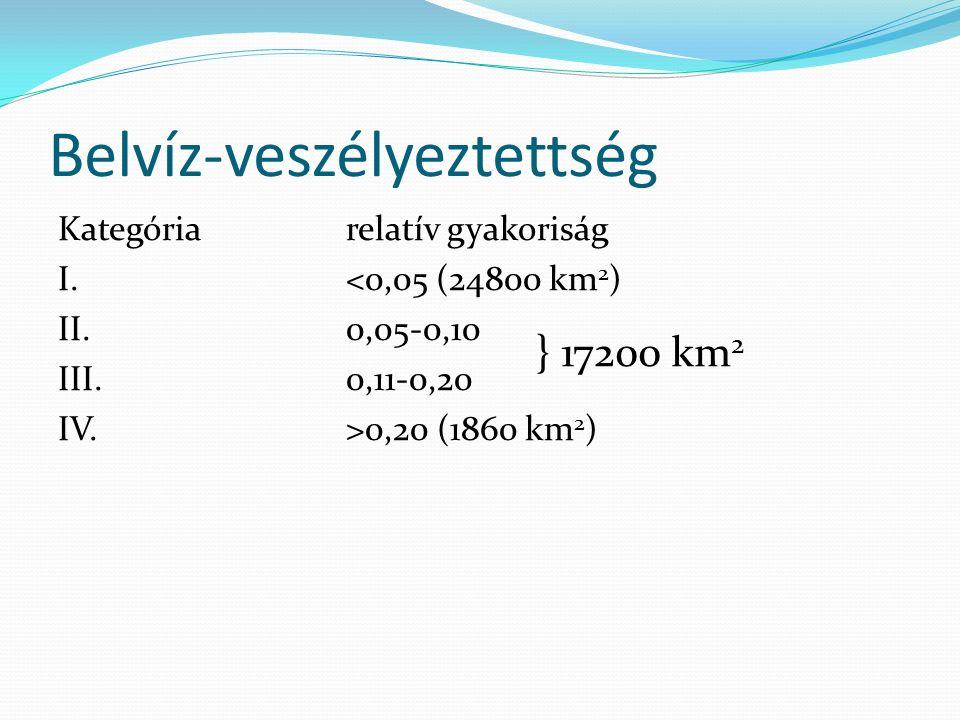 Belvíz-veszélyeztettség Kategóriarelatív gyakoriság I.<0,05 (24800 km 2 ) II.0,05-0,10 III.0,11-0,20 IV.>0,20 (1860 km 2 ) } 17200 km 2