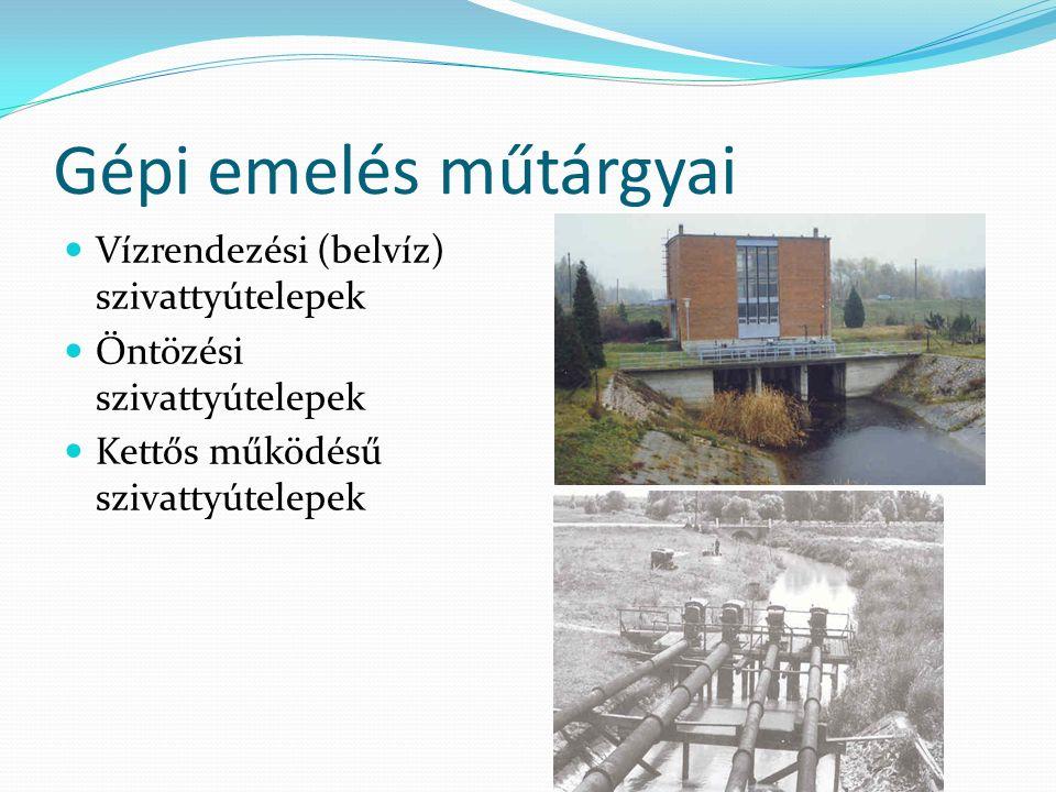 Gépi emelés műtárgyai Vízrendezési (belvíz) szivattyútelepek Öntözési szivattyútelepek Kettős működésű szivattyútelepek