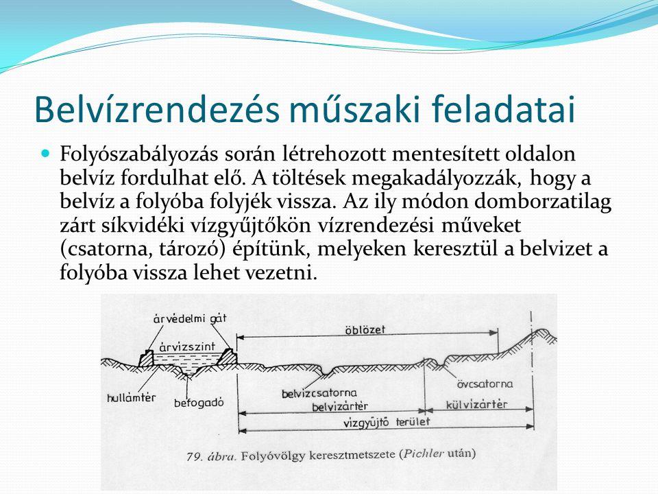 Belvízrendezés műszaki feladatai Folyószabályozás során létrehozott mentesített oldalon belvíz fordulhat elő.