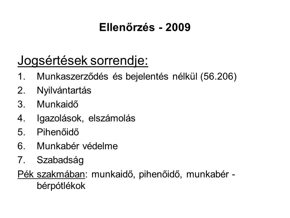 Ellenőrzés - 2009 Jogsértések sorrendje: 1.Munkaszerződés és bejelentés nélkül (56.206) 2.Nyilvántartás 3.Munkaidő 4.Igazolások, elszámolás 5.Pihenőidő 6.Munkabér védelme 7.Szabadság Pék szakmában: munkaidő, pihenőidő, munkabér - bérpótlékok