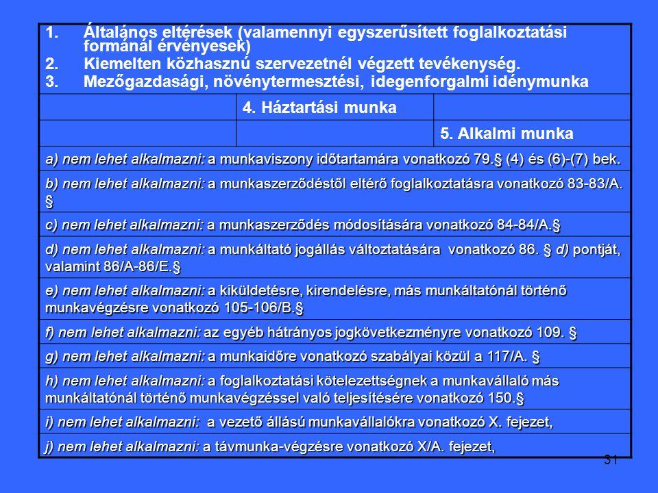 31 1.Általános eltérések (valamennyi egyszerűsített foglalkoztatási formánál érvényesek) 2.Kiemelten közhasznú szervezetnél végzett tevékenység.