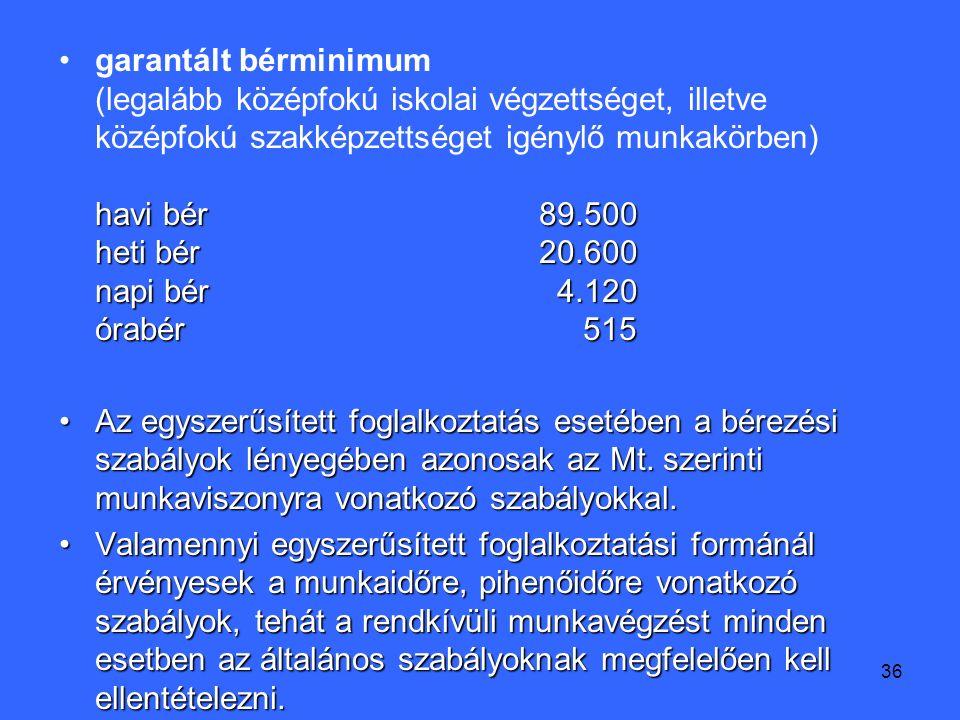 36 havi bér89.500 heti bér20.600 napi bér 4.120 órabér 515garantált bérminimum (legalább középfokú iskolai végzettséget, illetve középfokú szakképzettséget igénylő munkakörben) havi bér89.500 heti bér20.600 napi bér 4.120 órabér 515 Az egyszerűsített foglalkoztatás esetében a bérezési szabályok lényegében azonosak az Mt.