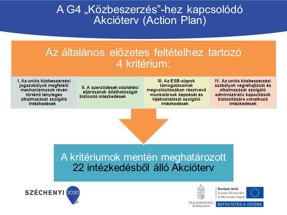 """A G4 """"Közbeszerzés -hez kapcsolódó Akcióterv (Action Plan) A kritériumok mentén meghatározott 22 intézkedésből álló Akcióterv Az általános előzetes feltételhez tartozó 4 kritérium: I."""