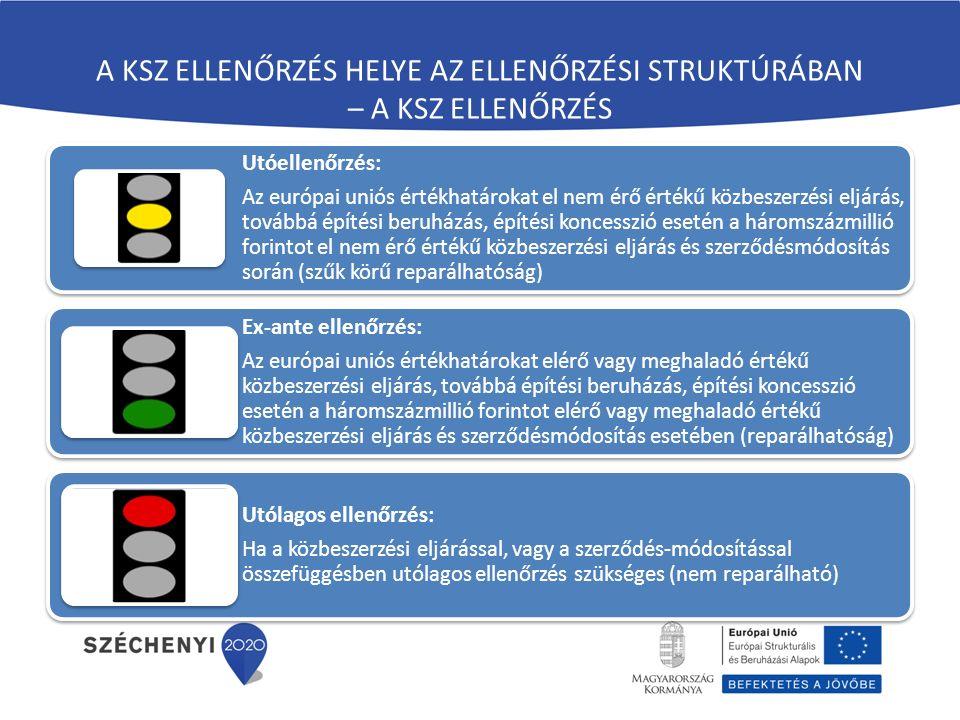 A KSZ ELLENŐRZÉS HELYE AZ ELLENŐRZÉSI STRUKTÚRÁBAN – A KSZ ELLENŐRZÉS Utóellenőrzés: Az európai uniós értékhatárokat el nem érő értékű közbeszerzési eljárás, továbbá építési beruházás, építési koncesszió esetén a háromszázmillió forintot el nem érő értékű közbeszerzési eljárás és szerződésmódosítás során (szűk körű reparálhatóság) Ex-ante ellenőrzés: Az európai uniós értékhatárokat elérő vagy meghaladó értékű közbeszerzési eljárás, továbbá építési beruházás, építési koncesszió esetén a háromszázmillió forintot elérő vagy meghaladó értékű közbeszerzési eljárás és szerződésmódosítás esetében (reparálhatóság) Utólagos ellenőrzés: Ha a közbeszerzési eljárással, vagy a szerződés-módosítással összefüggésben utólagos ellenőrzés szükséges (nem reparálható)