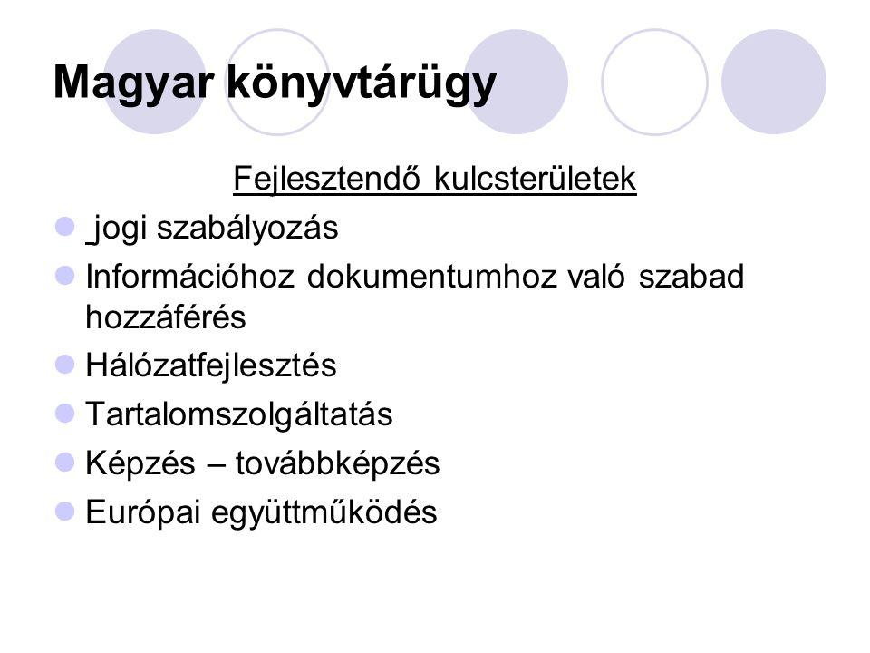 Magyar könyvtárügy Fejlesztendő kulcsterületek jogi szabályozás Információhoz dokumentumhoz való szabad hozzáférés Hálózatfejlesztés Tartalomszolgáltatás Képzés – továbbképzés Európai együttműködés