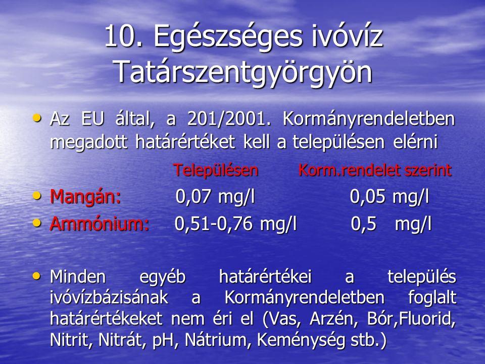 10. Egészséges ivóvíz Tatárszentgyörgyön Az EU által, a 201/2001.