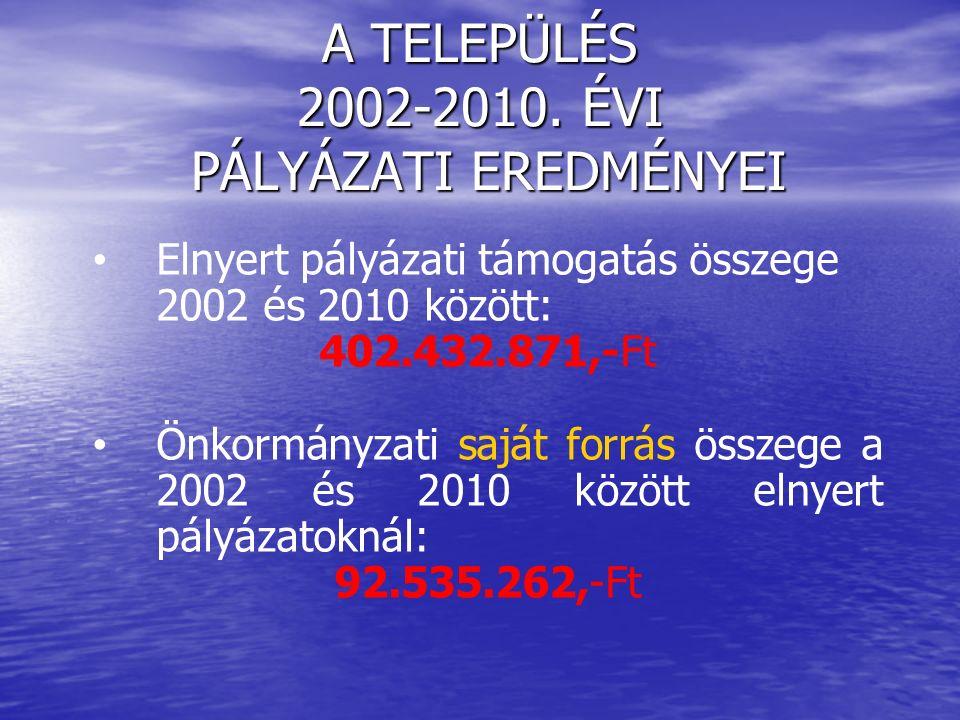 A TELEPÜLÉS 2002-2010.