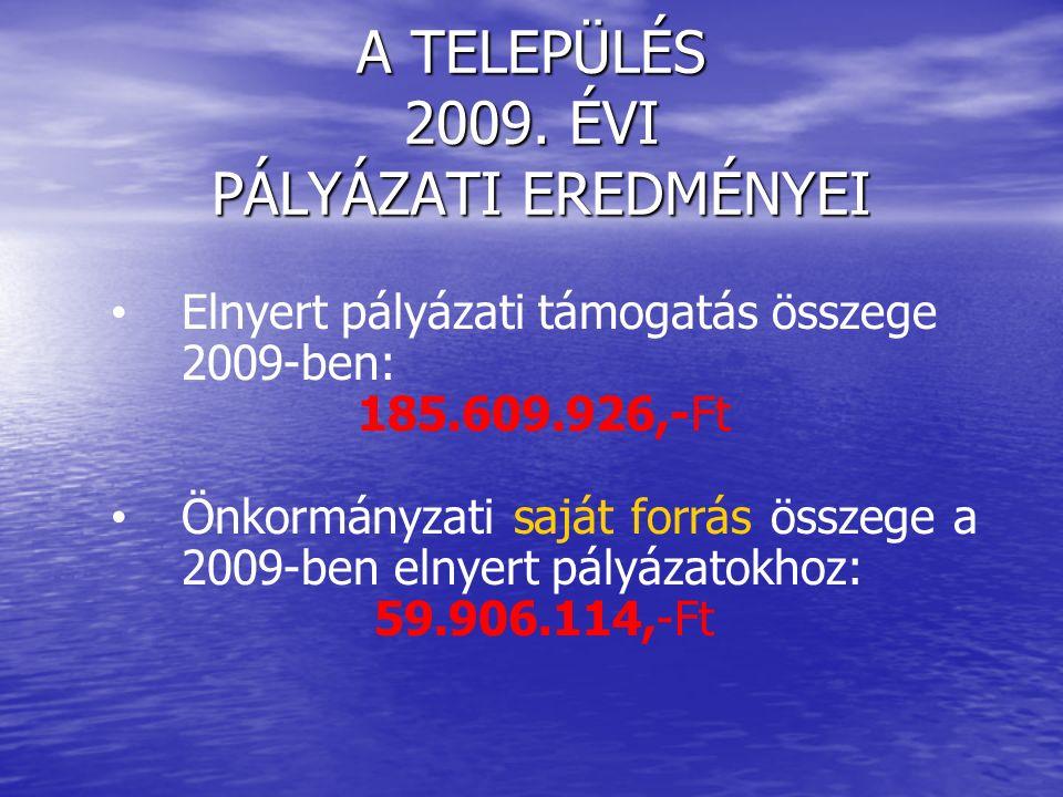 A TELEPÜLÉS 2009.