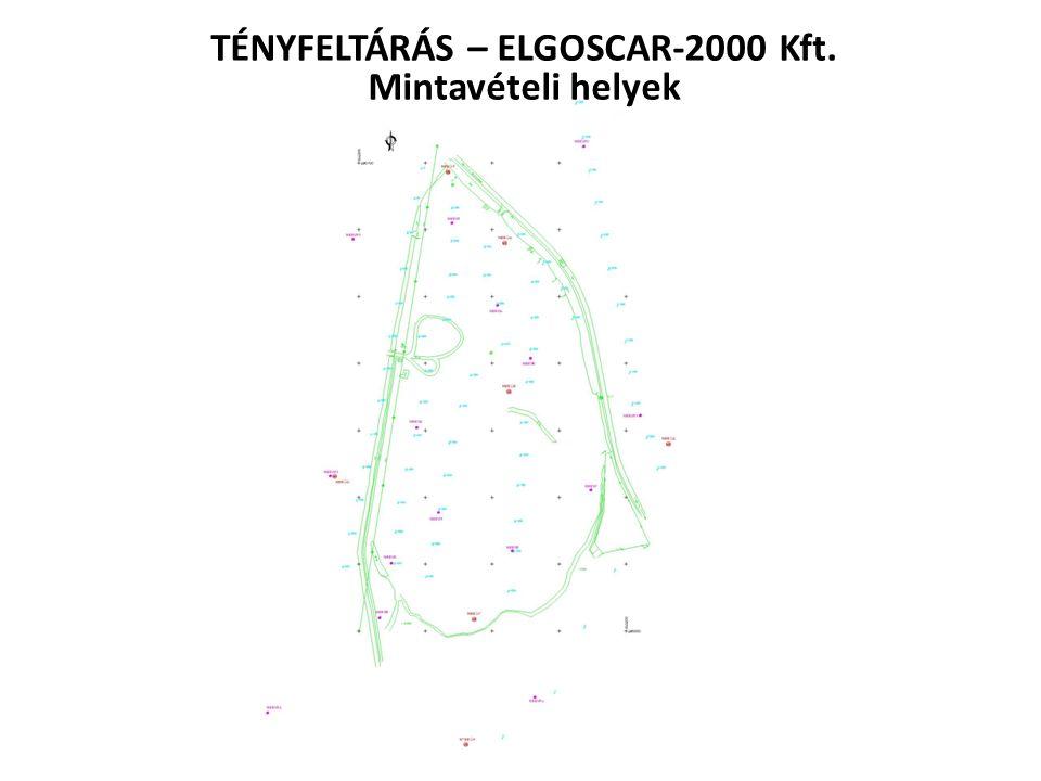 TÉNYFELTÁRÁS – ELGOSCAR-2000 Kft. Mintavételi helyek
