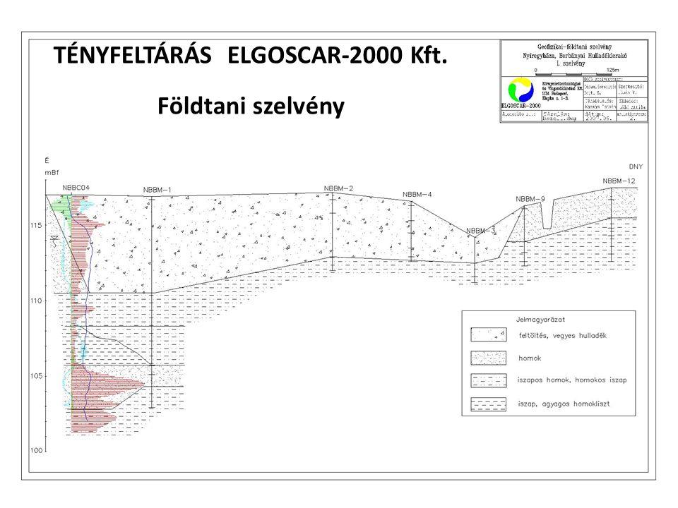 TÉNYFELTÁRÁS ELGOSCAR-2000 Kft. Földtani szelvény
