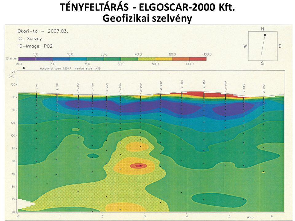 TÉNYFELTÁRÁS - ELGOSCAR-2000 Kft. Geofizikai szelvény