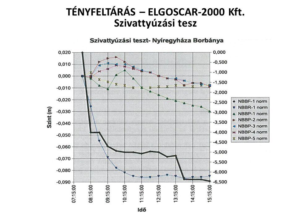 TÉNYFELTÁRÁS – ELGOSCAR-2000 Kft. Szivattyúzási tesz