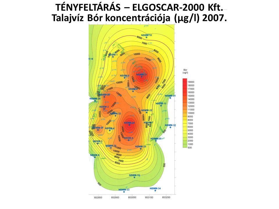TÉNYFELTÁRÁS – ELGOSCAR-2000 Kft. Talajvíz Bór koncentrációja (µg/l) 2007.