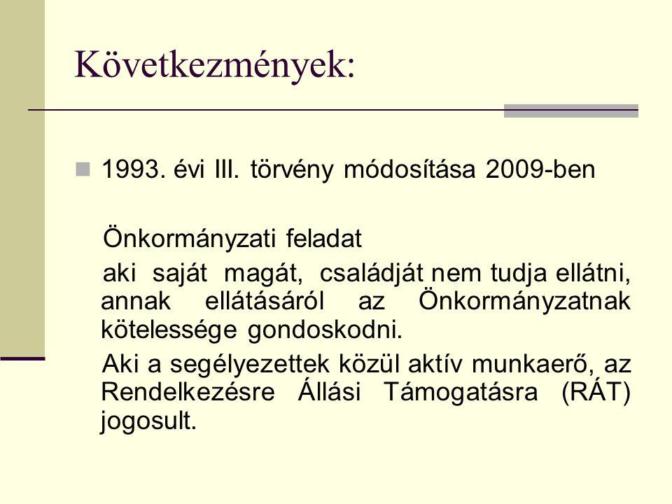 Következmények: 1993. évi III. törvény módosítása 2009-ben Önkormányzati feladat aki saját magát, családját nem tudja ellátni, annak ellátásáról az Ön