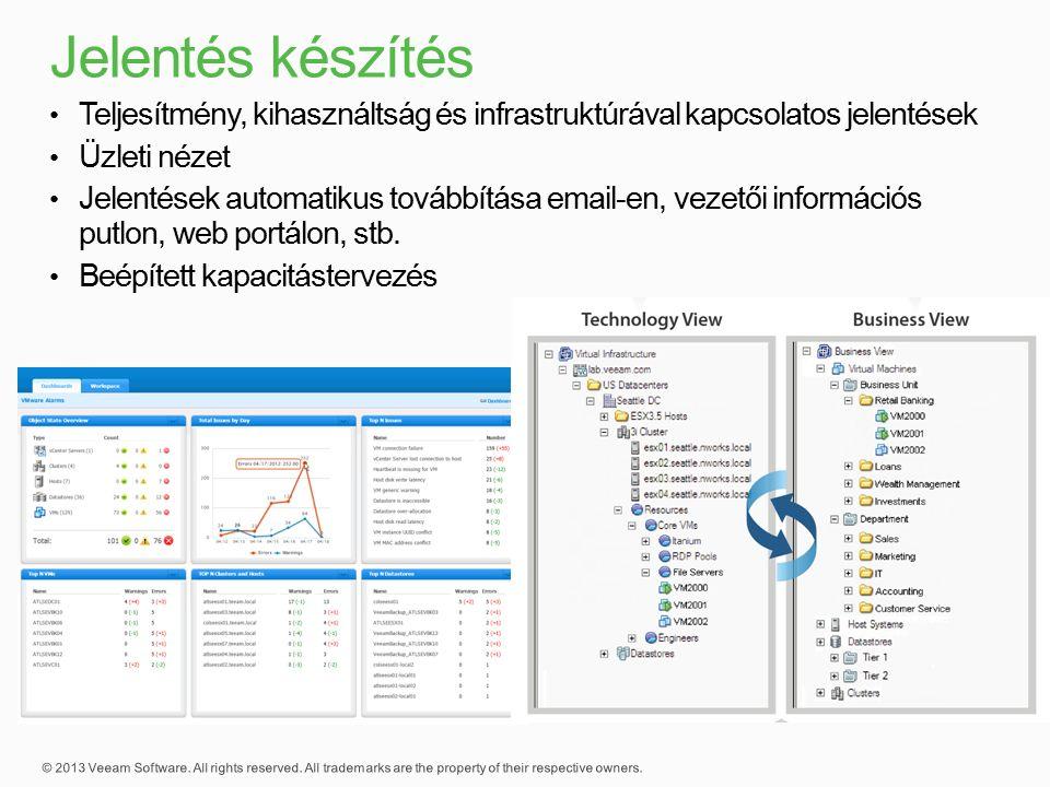 Teljesítmény, kihasználtság és infrastruktúrával kapcsolatos jelentések Üzleti nézet Jelentések automatikus továbbítása email-en, vezetői információs putlon, web portálon, stb.