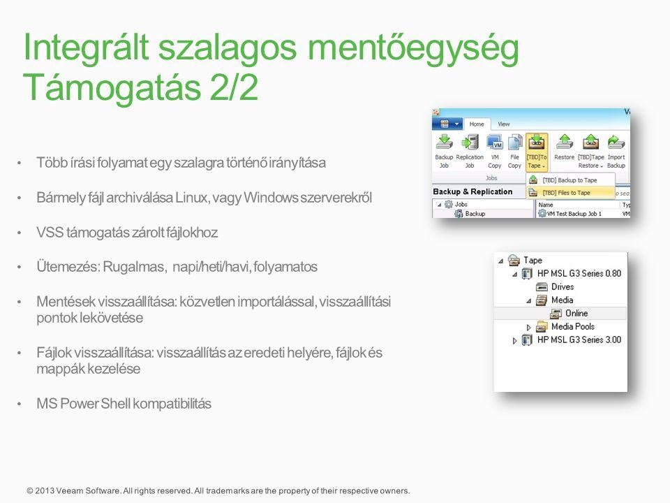 Integrált szalagos mentőegység Támogatás 2/2