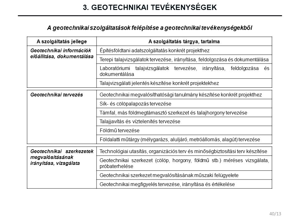 3. GEOTECHNIKAI TEVÉKENYSÉGEK A geotechnikai szolgáltatások felépítése a geotechnikai tevékenységekből A szolgáltatás jellegeA szolgáltatás tárgya, ta