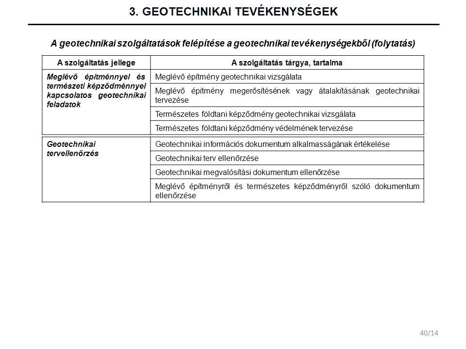 3. GEOTECHNIKAI TEVÉKENYSÉGEK A szolgáltatás jellegeA szolgáltatás tárgya, tartalma Meglévő építménnyel és természeti képződménnyel kapcsolatos geotec