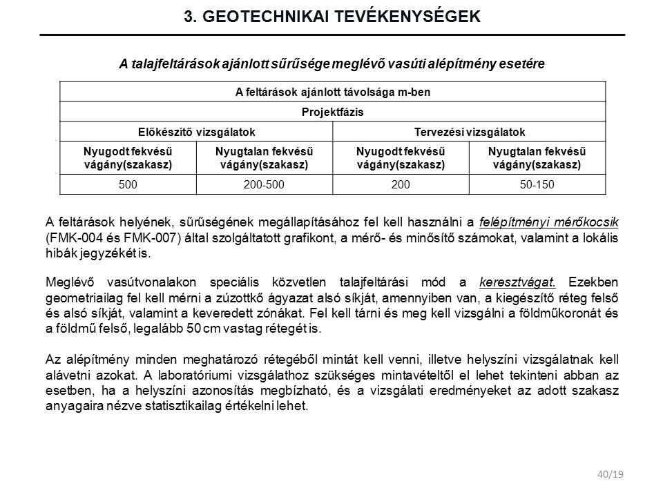 3. GEOTECHNIKAI TEVÉKENYSÉGEK A talajfeltárások ajánlott sűrűsége meglévő vasúti alépítmény esetére A feltárások ajánlott távolsága m-ben Projektfázis