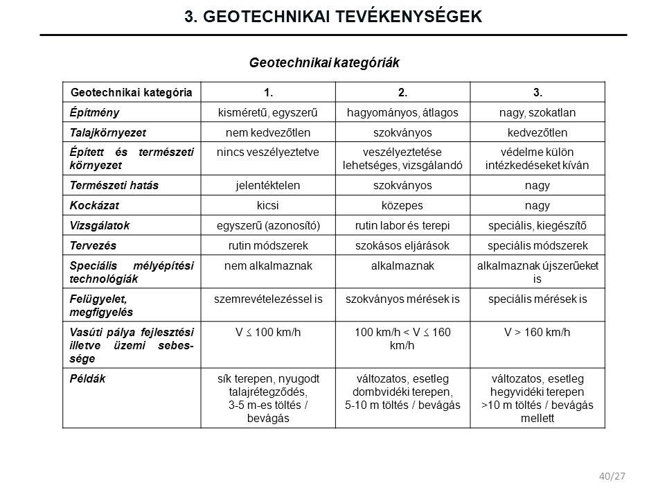 3. GEOTECHNIKAI TEVÉKENYSÉGEK Geotechnikai kategória1.2.3. Építménykisméretű, egyszerűhagyományos, átlagosnagy, szokatlan Talajkörnyezetnem kedvezőtle