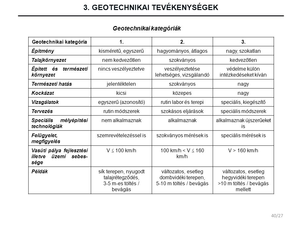 3. GEOTECHNIKAI TEVÉKENYSÉGEK Geotechnikai kategória1.2.3.