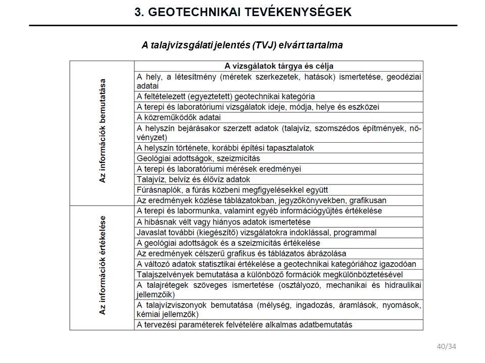 3. GEOTECHNIKAI TEVÉKENYSÉGEK A talajvizsgálati jelentés (TVJ) elvárt tartalma 40/34