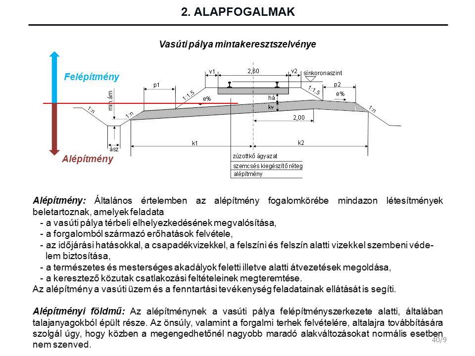 2. ALAPFOGALMAK Vasúti pálya mintakeresztszelvénye Felépítmény Alépítmény Alépítmény: Általános értelemben az alépítmény fogalomkörébe mindazon létesí