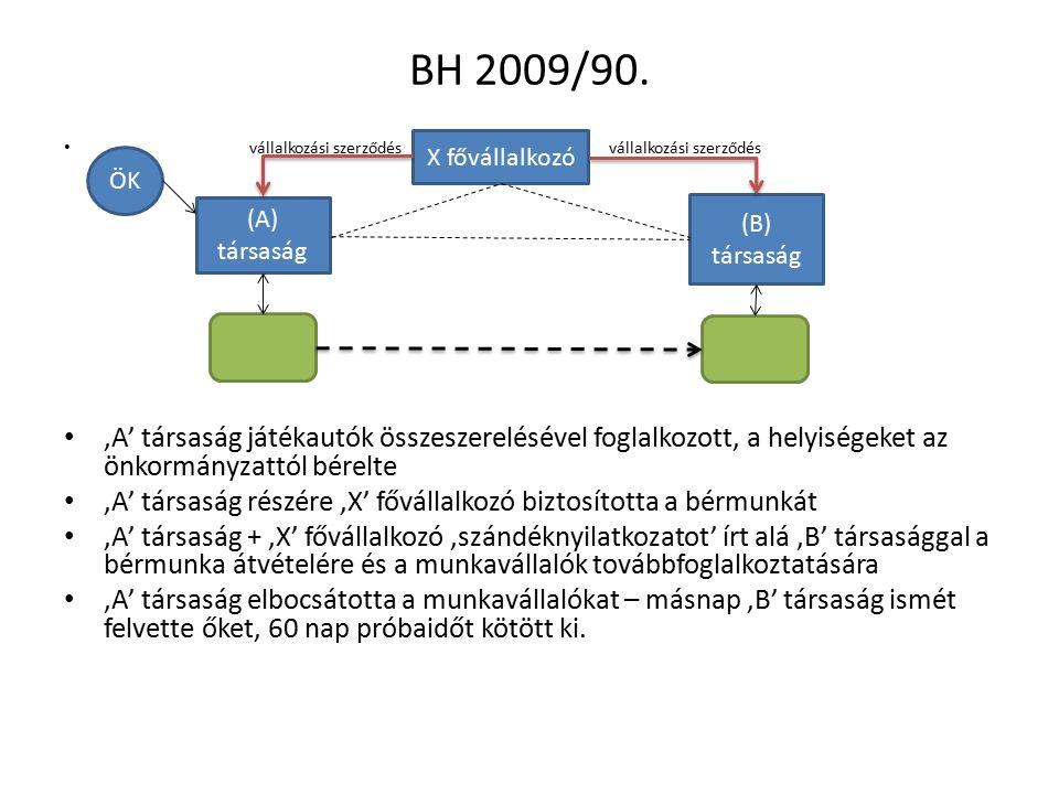 BH 2009/90. vállalkozási szerződés vállalkozási szerződés 'A' társaság játékautók összeszerelésével foglalkozott, a helyiségeket az önkormányzattól bé