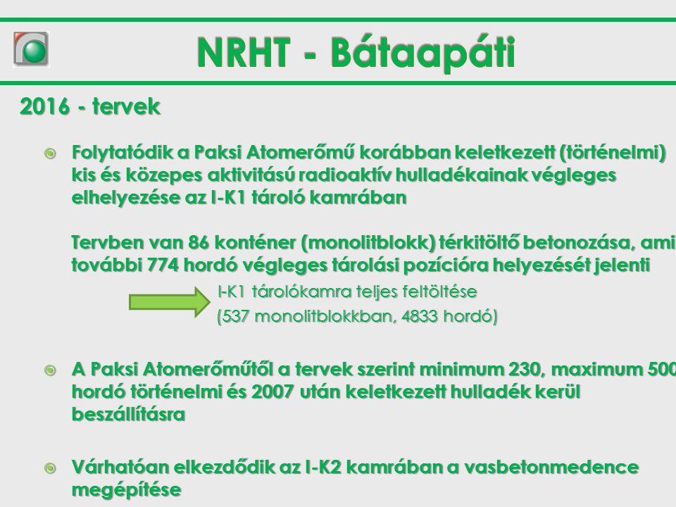 Folytatódik a Paksi Atomerőmű korábban keletkezett (történelmi) kis és közepes aktivitású radioaktív hulladékainak végleges elhelyezése az I-K1 tároló kamrában Tervben van 86 konténer (monolitblokk) térkitöltő betonozása, ami további 774 hordó végleges tárolási pozícióra helyezését jelenti I-K1 tárolókamra teljes feltöltése I-K1 tárolókamra teljes feltöltése (537 monolitblokkban, 4833 hordó) (537 monolitblokkban, 4833 hordó)  A Paksi Atomerőműtől a tervek szerint minimum 230, maximum 500 hordó történelmi és 2007 után keletkezett hulladék kerül beszállításra  Várhatóan elkezdődik az I-K2 kamrában a vasbetonmedence megépítése 2016 - tervek