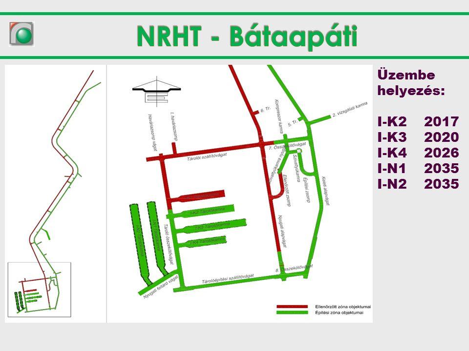 Budapest RHFT Izotóp Tájékoztató Társulás NRHT Társadalmi Ellenőrző Tájékoztató Társulás KKÁT Társadalmi Ellenőrző, Információs és Településfejlesztési Társulás Kutatási Terület, Nyugat-Mecsek Nyugat-Mecseki Társadalmi Információs és Településfejlesztési Társulás