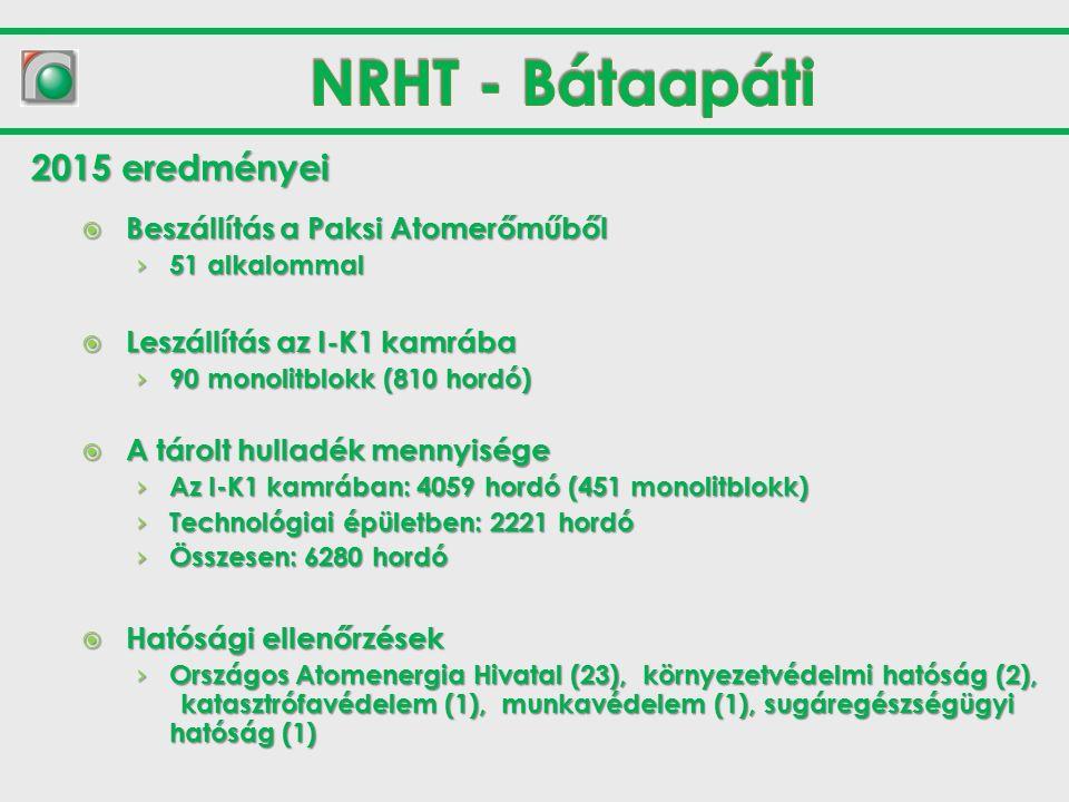 Előirányzatok megnevezése 2015 évi kiadási előirányzat költségvetési törvény szerint M Ft Módosított 2015 évi kiadási előirányzat M Ft 2015 várható kifizetése M Ft A bátaapáti Nemzeti Radioaktívhulladék-tároló NRHT beruházása 4034,64546,44503,3 A püspökszilágyi Radioaktív Hulladék Feldolgozó és Tároló RHFT beruházása 336,8 138,7 Nagy aktivitású radioaktívhulladék-tároló telephely kiválasztása 401,0 210,0 Kiégett Kazetták Átmeneti Tárolójának KKÁT bővítése, felújítása 4072,43672,43317,1 Nukleáris létesítmények leszerelésének előkészítése Paksi Atomerőmű és KKÁT leszerelésének előkészítése 88,00,0 Fejlesztési forrás összesen:8932,88956,68169,1