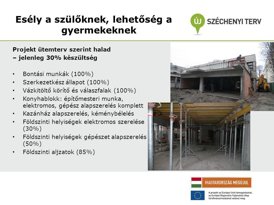 Projekt ütemterv szerint halad – jelenleg 30% készültség Bontási munkák (100%) Szerkezetkész állapot (100%) Vázkitöltő körítő és válaszfalak (100%) Konyhablokk: építőmesteri munka, elektromos, gépész alapszerelés komplett Kazánház alapszerelés, kéménybélelés Földszinti helyiségek elektromos szerelése (30%) Földszinti helyiségek gépészet alapszerelés (50%) Földszinti aljzatok (85%)