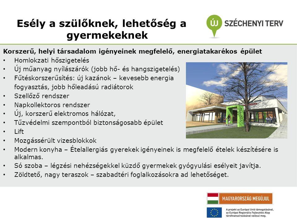Korszerű, helyi társadalom igényeinek megfelelő, energiatakarékos épület Homlokzati hőszigetelés Új műanyag nyílászárók (jobb hő- és hangszigetelés) F
