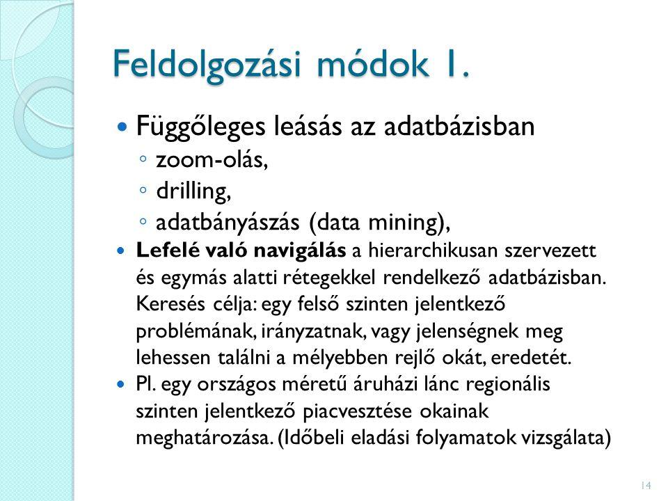 Feldolgozási módok 1. Függőleges leásás az adatbázisban ◦ zoom-olás, ◦ drilling, ◦ adatbányászás (data mining), Lefelé való navigálás a hierarchikusan