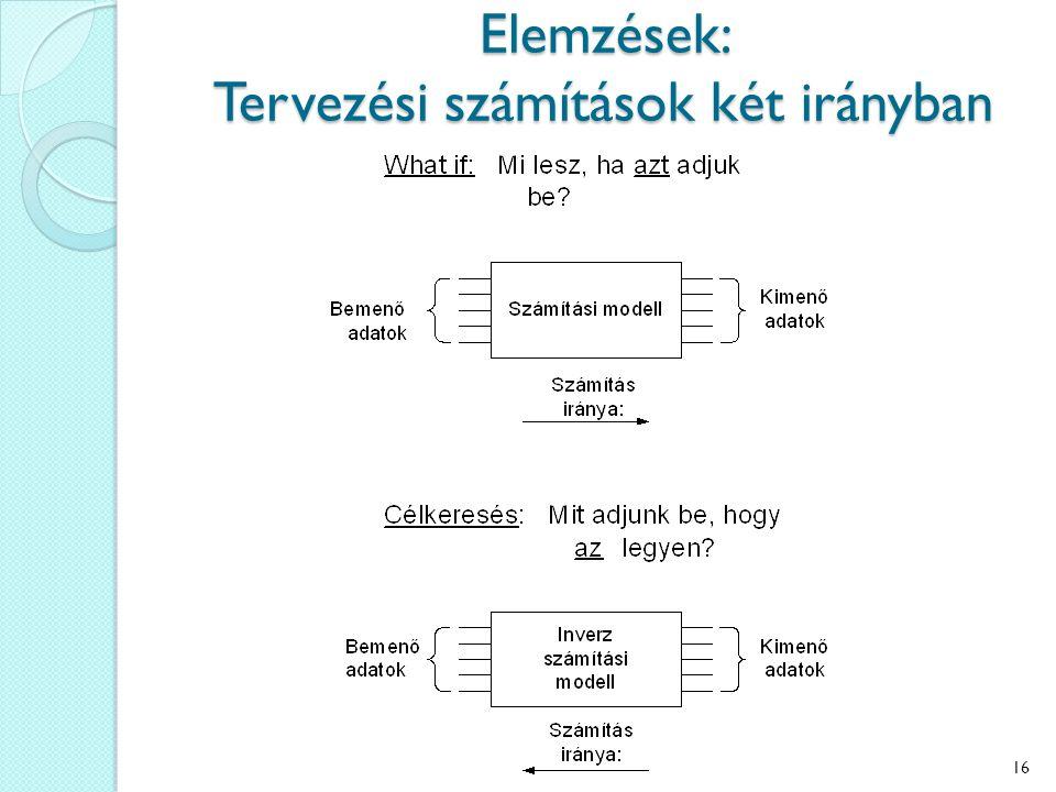 Elemzések: Tervezési számítások két irányban 16