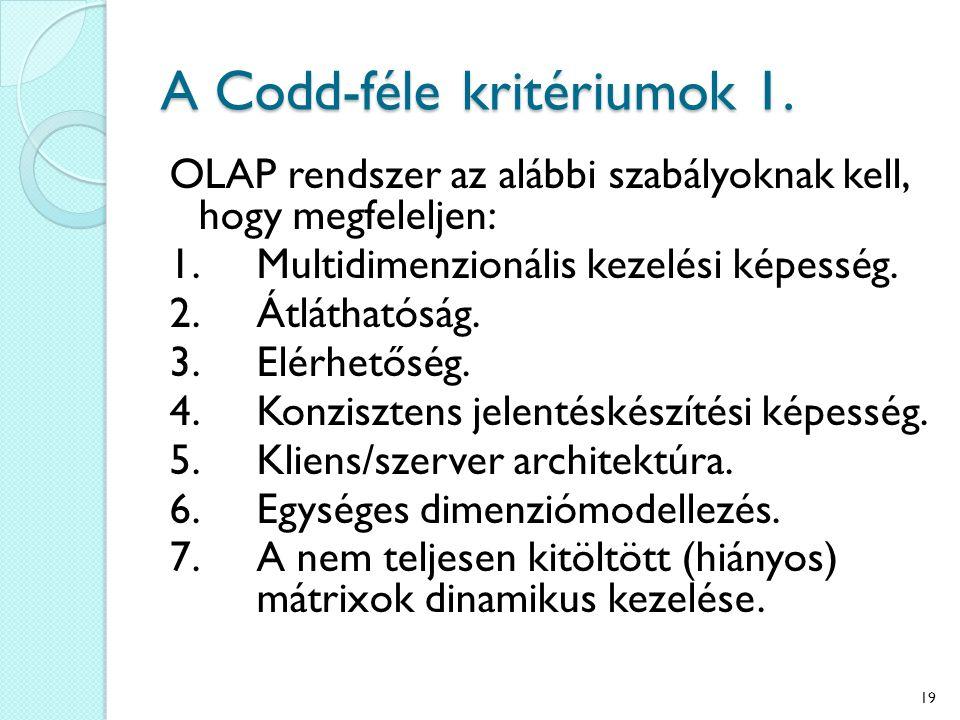 A Codd-féle kritériumok 1. OLAP rendszer az alábbi szabályoknak kell, hogy megfeleljen: 1.Multidimenzionális kezelési képesség. 2.Átláthatóság. 3.Elér