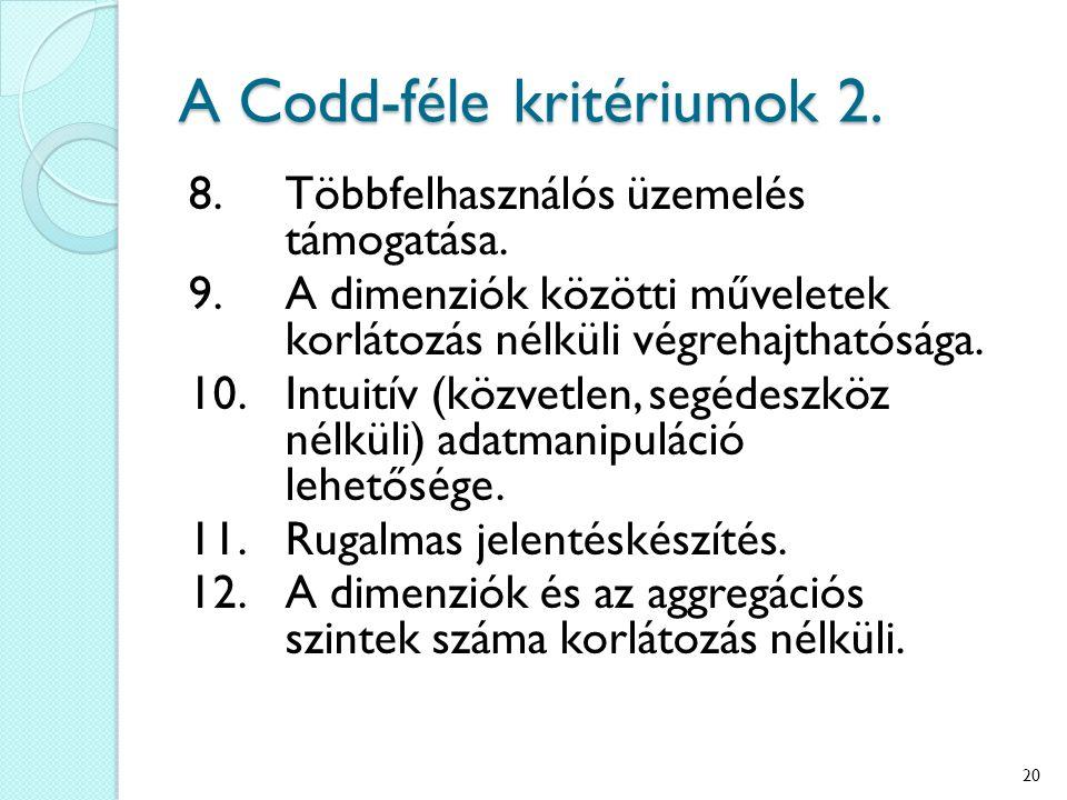 A Codd-féle kritériumok 2. 8.Többfelhasználós üzemelés támogatása. 9.A dimenziók közötti műveletek korlátozás nélküli végrehajthatósága. 10.Intuitív (