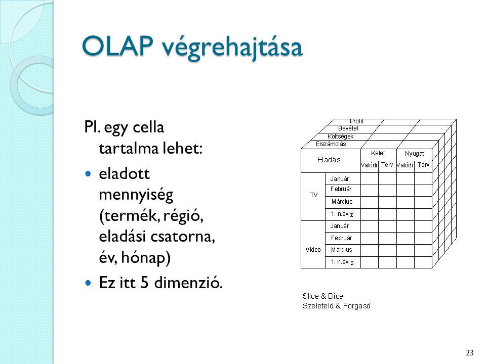 OLAP végrehajtása Pl. egy cella tartalma lehet: eladott mennyiség (termék, régió, eladási csatorna, év, hónap) Ez itt 5 dimenzió. 23