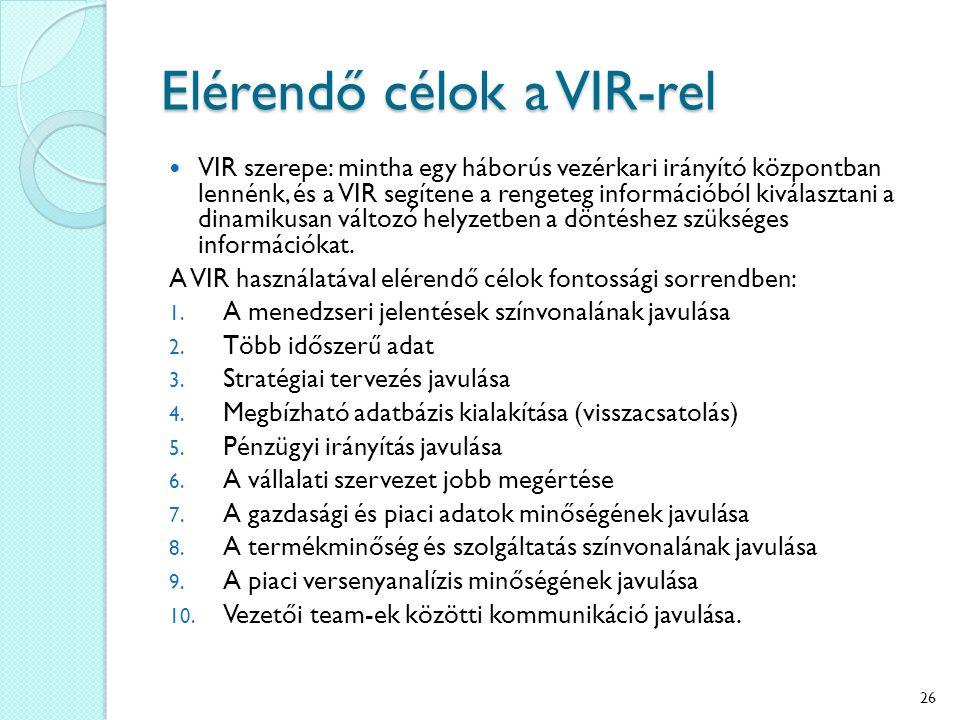 Elérendő célok a VIR-rel VIR szerepe: mintha egy háborús vezérkari irányító központban lennénk, és a VIR segítene a rengeteg információból kiválasztan