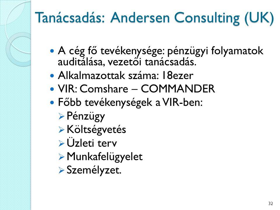 Tanácsadás: Andersen Consulting (UK) A cég fő tevékenysége: pénzügyi folyamatok auditálása, vezetői tanácsadás. Alkalmazottak száma: 18ezer VIR: Comsh